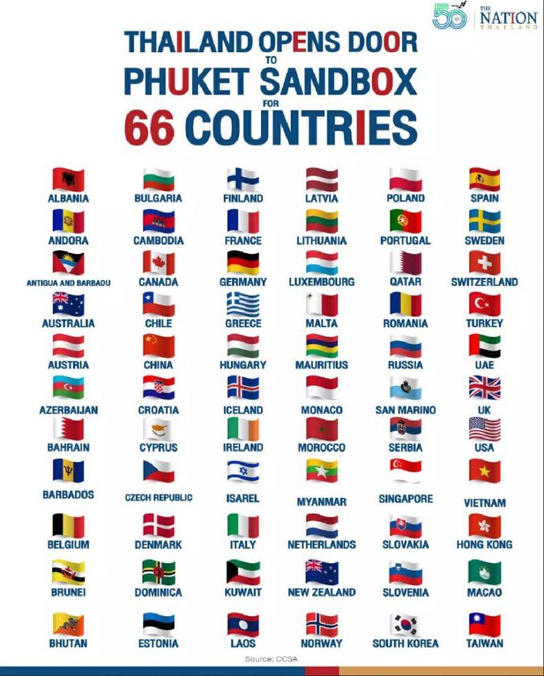 phuket open 790x982 1 - Правила въезда в Таиланд в августе, сентябре 2021 для Россиян